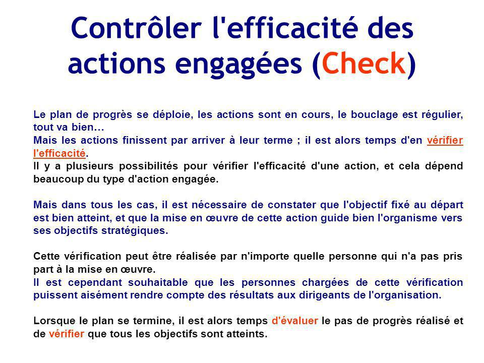 Contrôler l efficacité des actions engagées (Check)