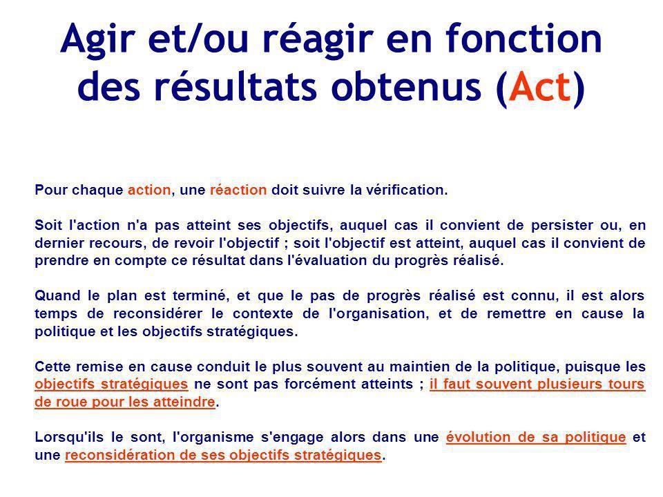 Agir et/ou réagir en fonction des résultats obtenus (Act)