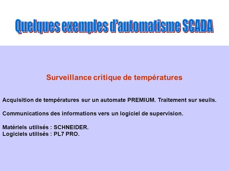 Surveillance critique de températures