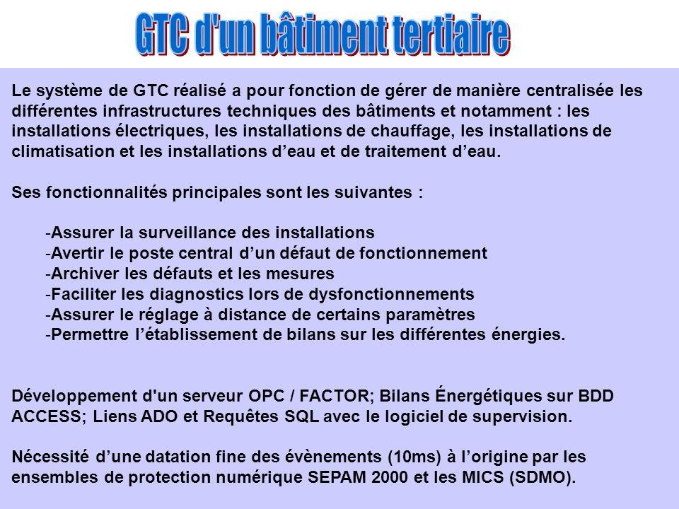 GTC d un bâtiment tertiaire