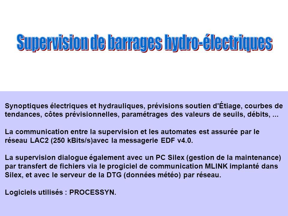 Supervision de barrages hydro-électriques