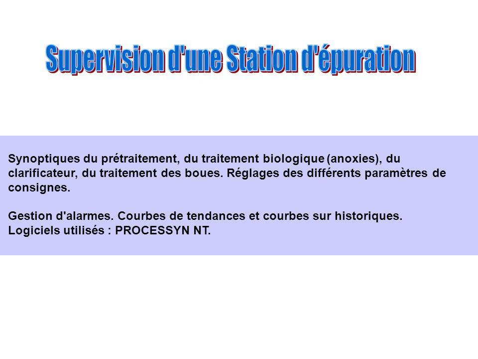 Supervision d une Station d épuration