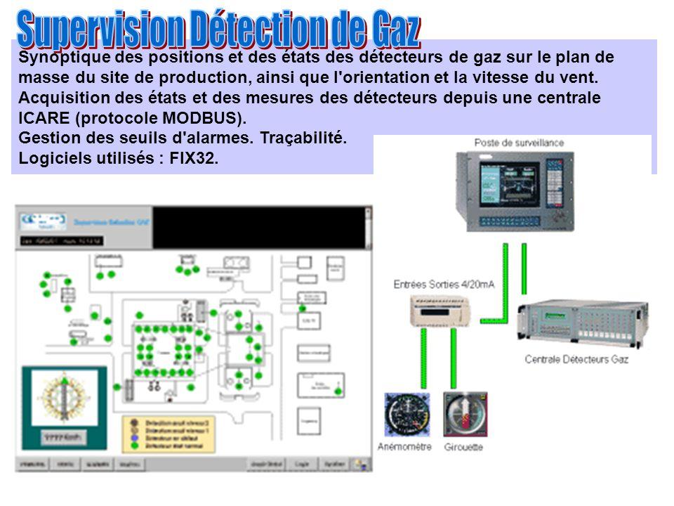 Supervision Détection de Gaz