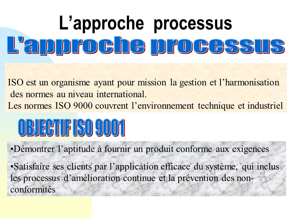L'approche processus L approche processus OBJECTIF ISO 9001
