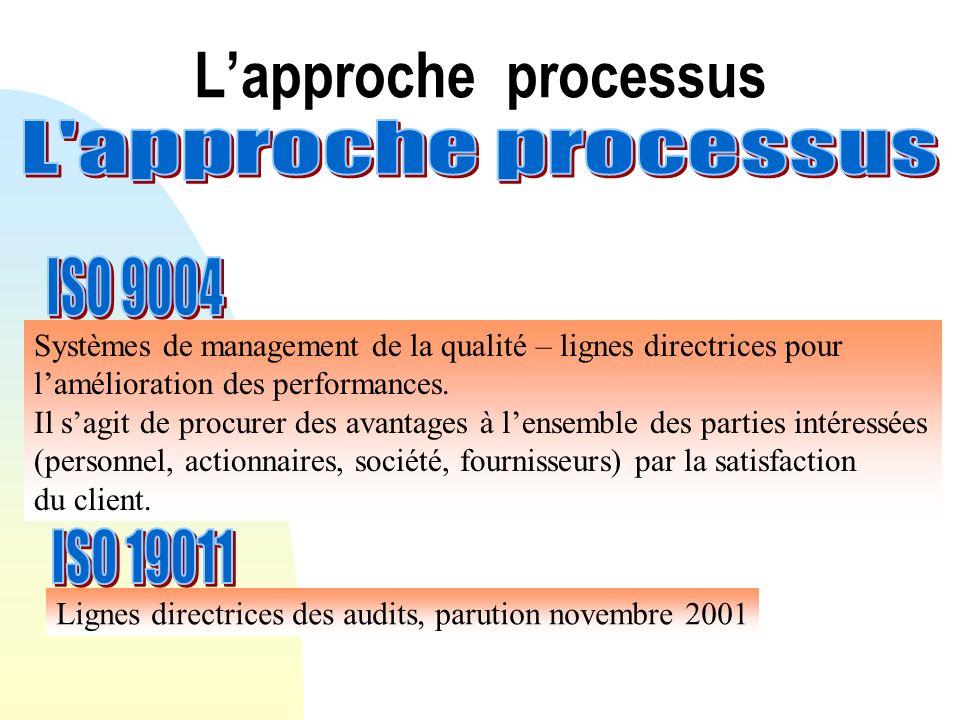 L'approche processus L approche processus ISO 9004 ISO 19011