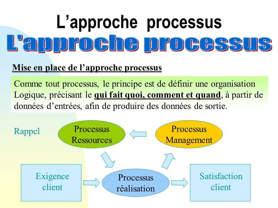 L'approche processus L approche processus