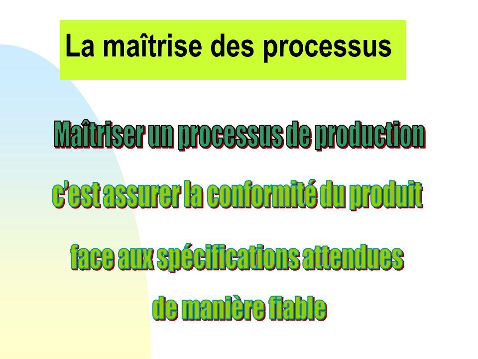 La maîtrise des processus