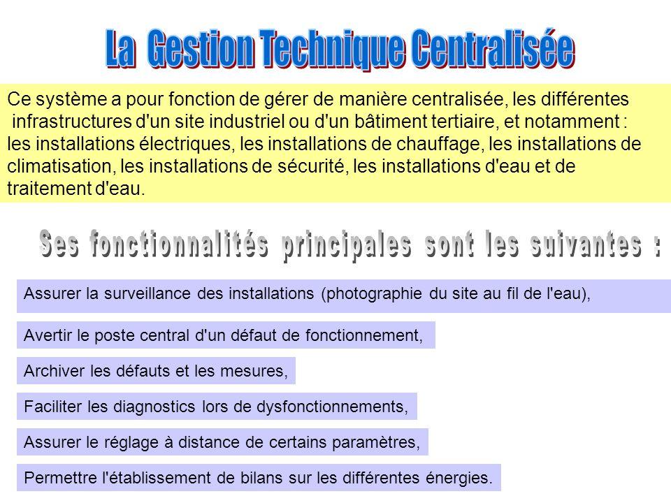 La Gestion Technique Centralisée