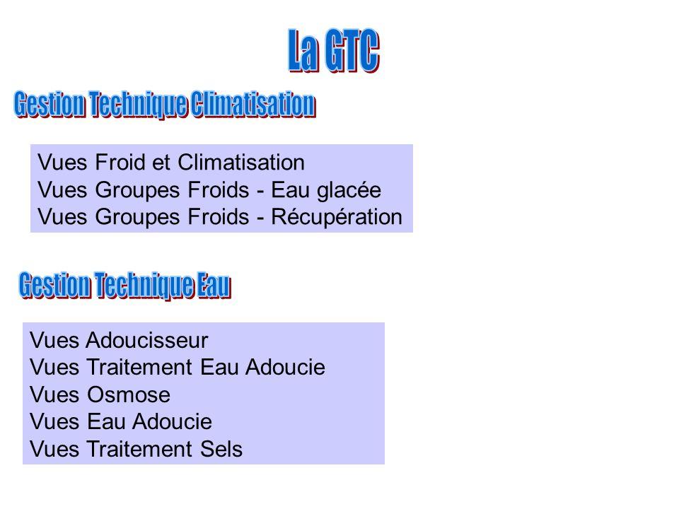 Gestion Technique Climatisation