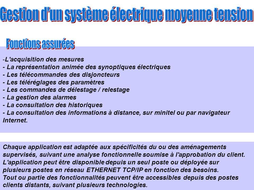 Gestion d un système électrique moyenne tension