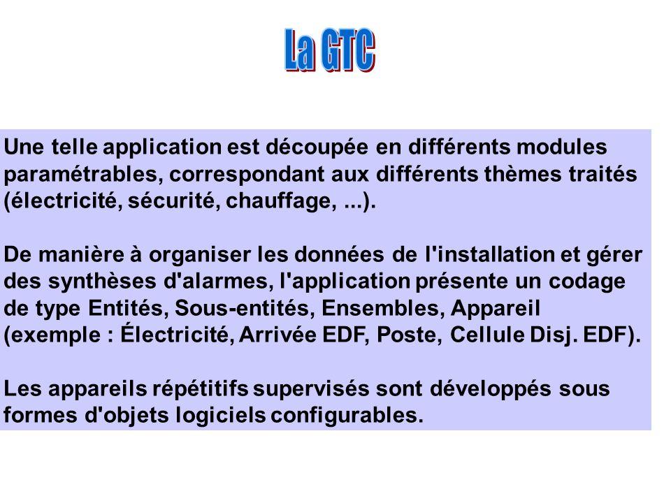 La GTC Une telle application est découpée en différents modules
