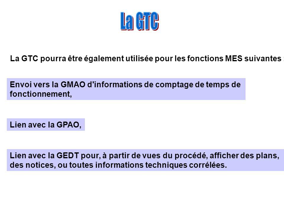 La GTC La GTC pourra être également utilisée pour les fonctions MES suivantes : Envoi vers la GMAO d informations de comptage de temps de.