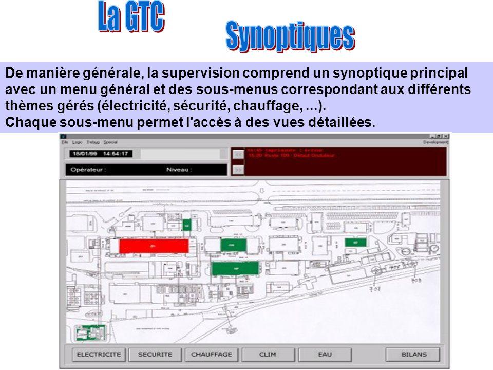 La GTC Synoptiques.