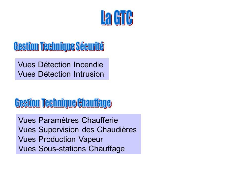 La GTC Gestion Technique Sécurité Vues Détection Incendie