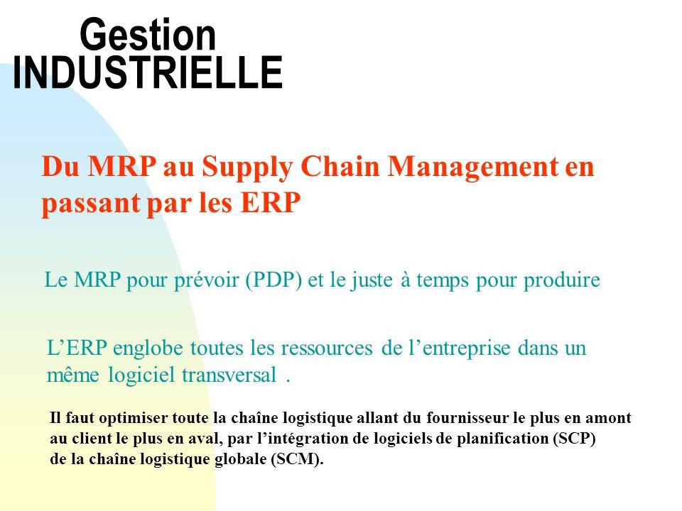 Gestion INDUSTRIELLE Du MRP au Supply Chain Management en