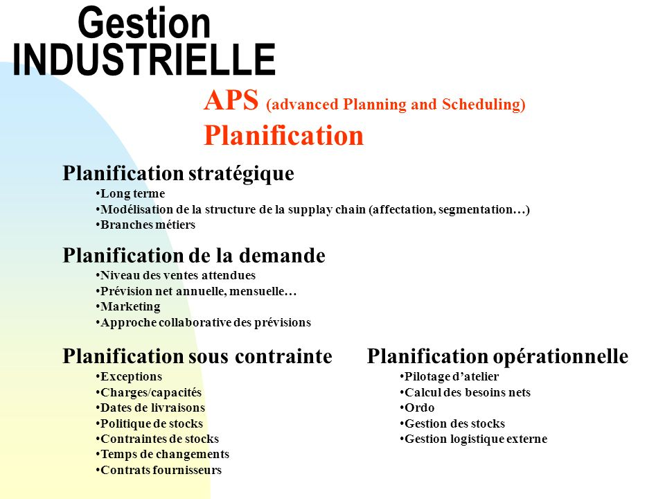 Gestion INDUSTRIELLE APS (advanced Planning and Scheduling)
