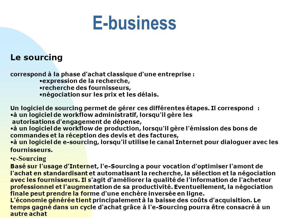 E-business Le sourcing e-Sourcing