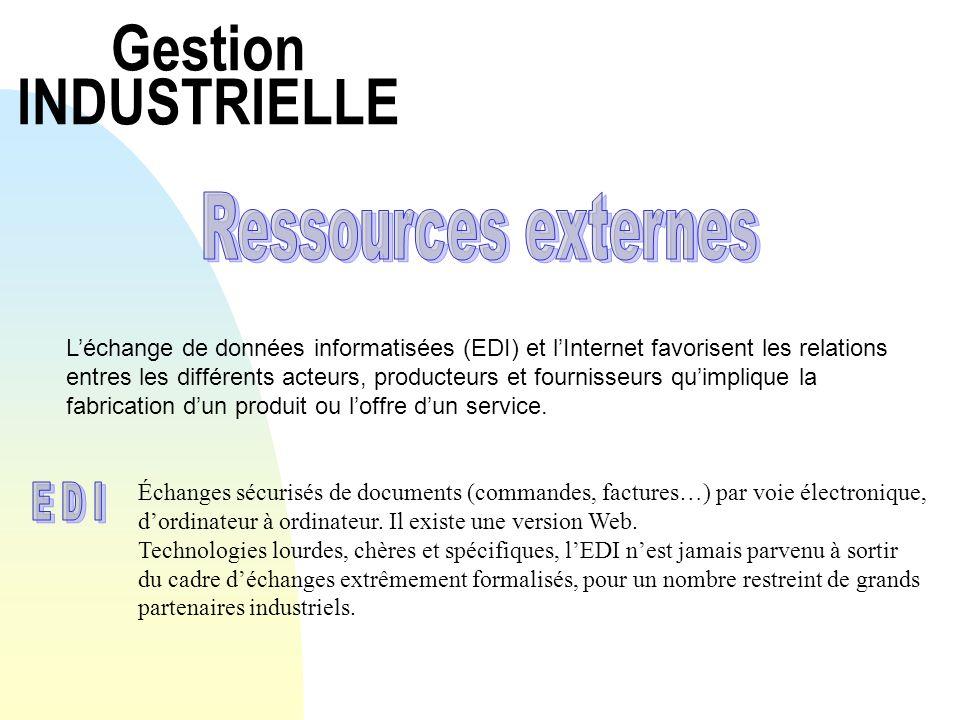 Gestion INDUSTRIELLE Ressources externes E D I