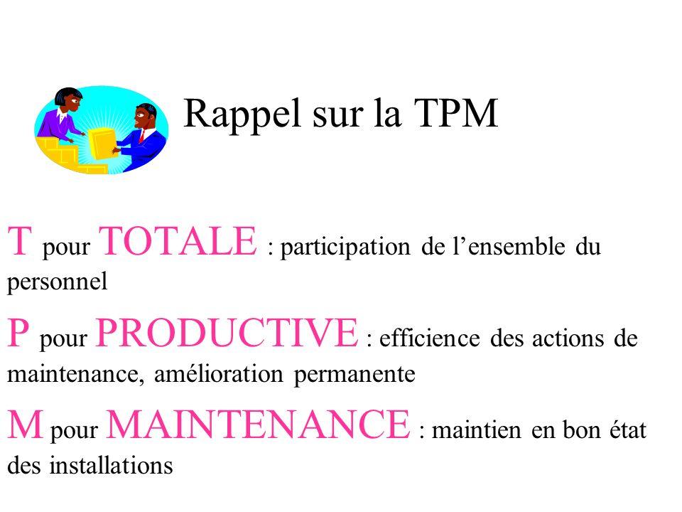 Rappel sur la TPM T pour TOTALE : participation de l'ensemble du personnel.