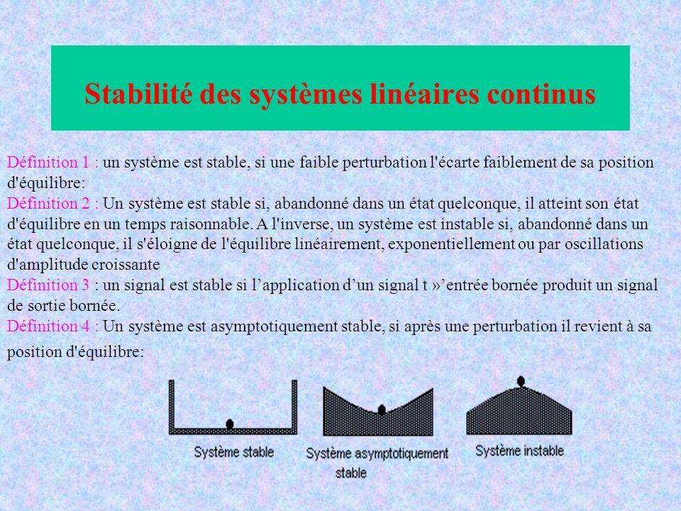 Stabilité des systèmes linéaires continus