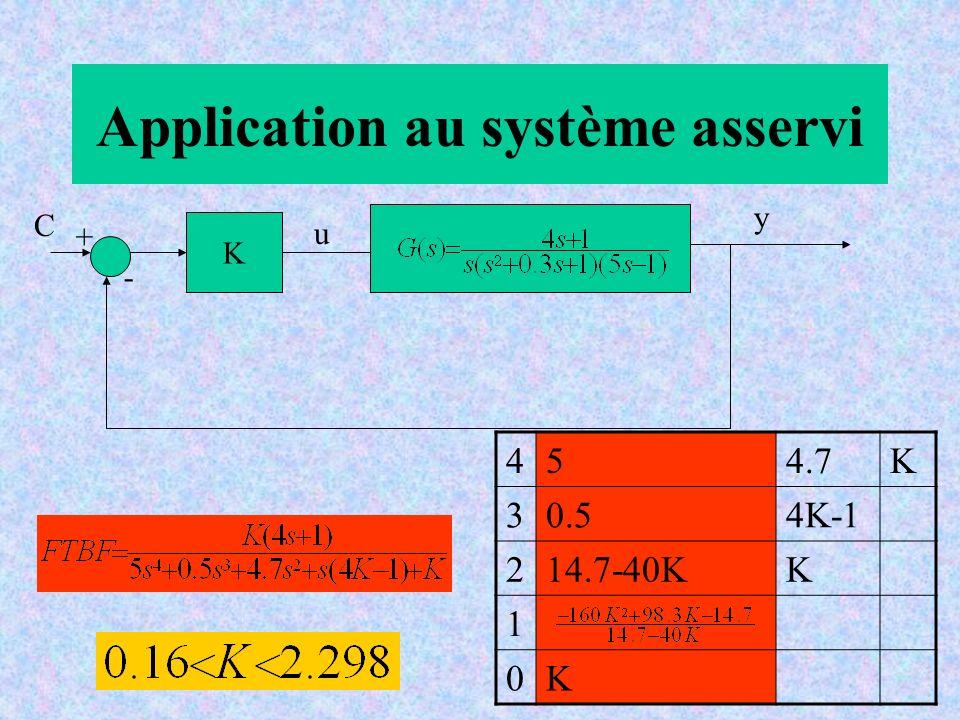 Application au système asservi