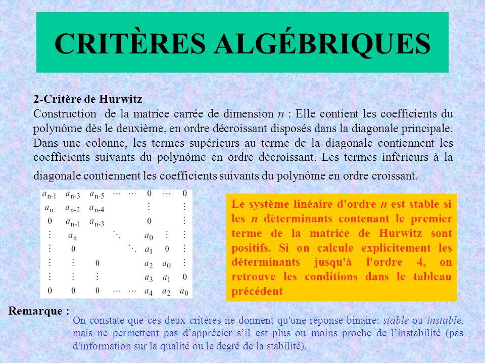 CRITÈRES ALGÉBRIQUES 2-Critère de Hurwitz