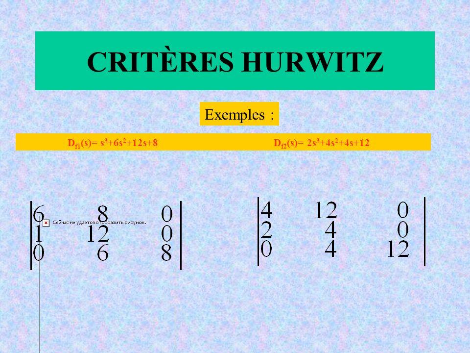 CRITÈRES HURWITZ Exemples : Df1(s)= s3+6s2+12s+8 Df2(s)= 2s3+4s2+4s+12