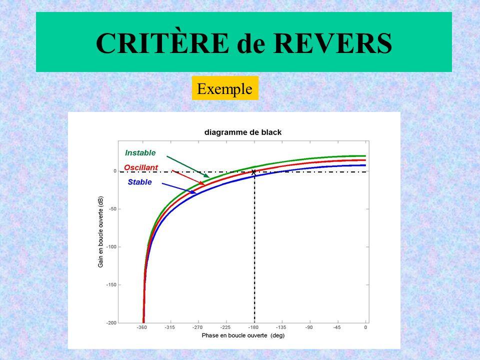 CRITÈRE de REVERS Exemple