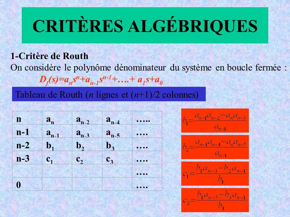CRITÈRES ALGÉBRIQUES 1-Critère de Routh