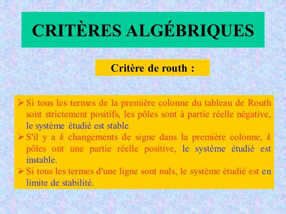 CRITÈRES ALGÉBRIQUES Critère de routh :