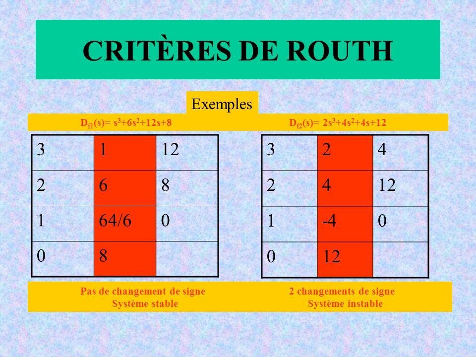 CRITÈRES DE ROUTH 3 1 12 2 6 8 64/6 3 2 4 12 1 -4 Exemples