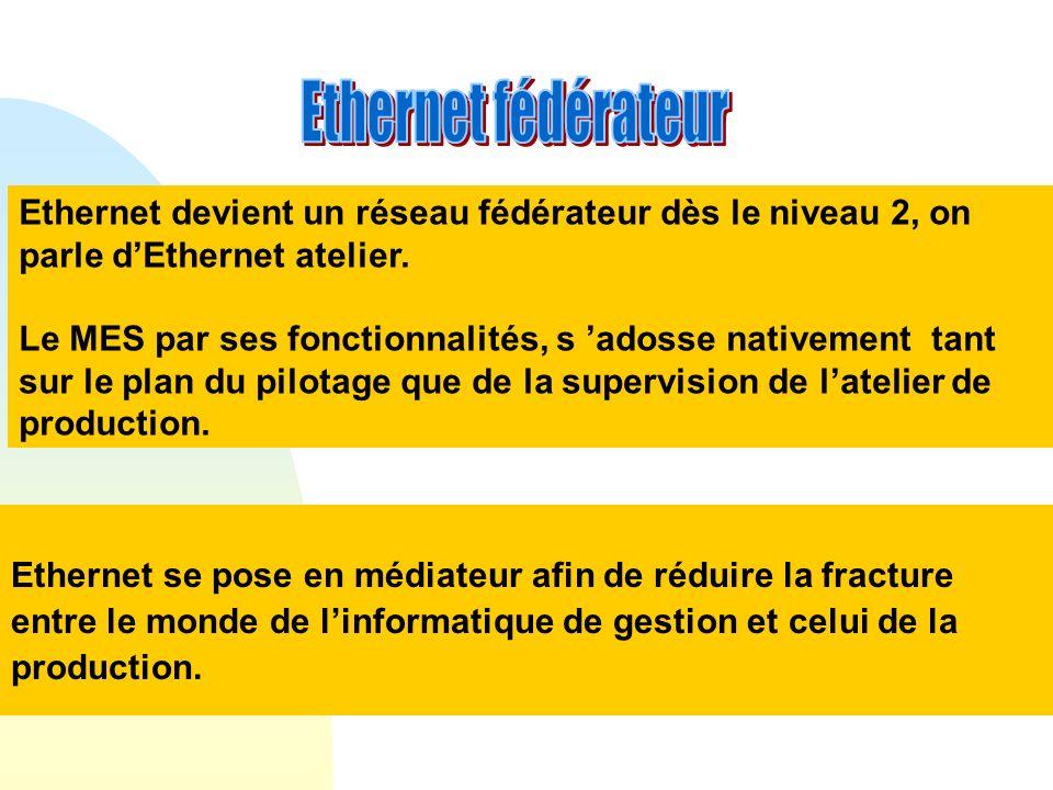 27/03/2017 Ethernet fédérateur. Ethernet devient un réseau fédérateur dès le niveau 2, on parle d'Ethernet atelier.