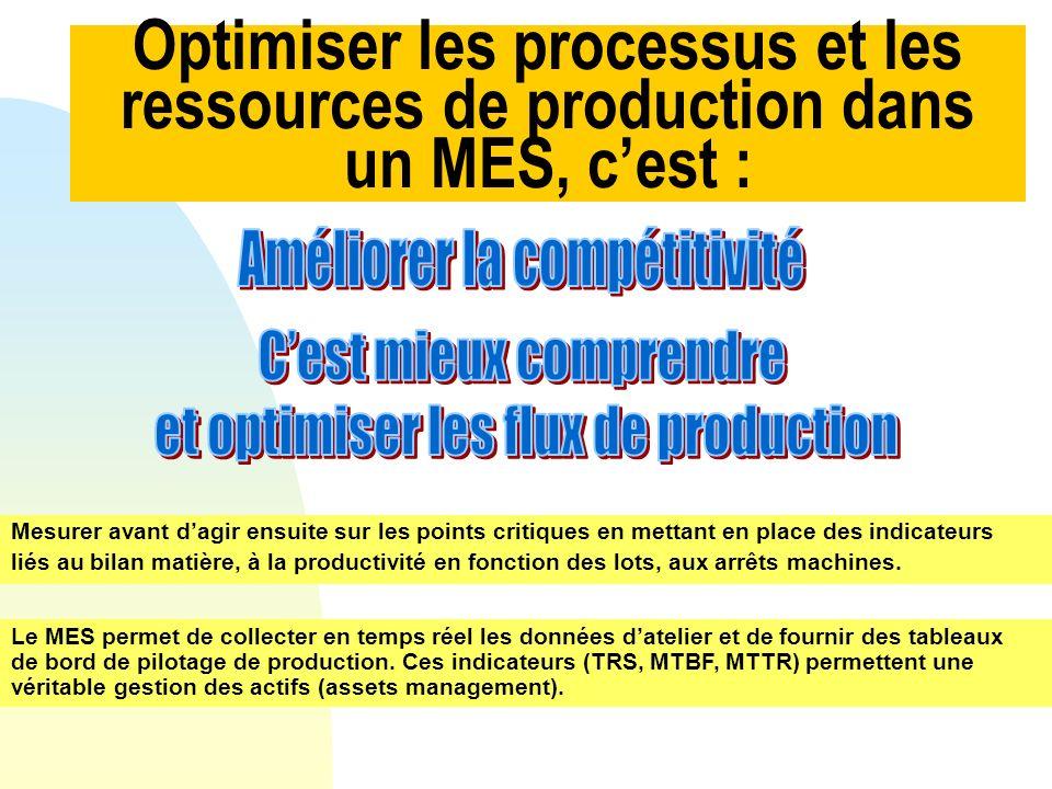 27/03/2017 Optimiser les processus et les ressources de production dans un MES, c'est : Améliorer la compétitivité.