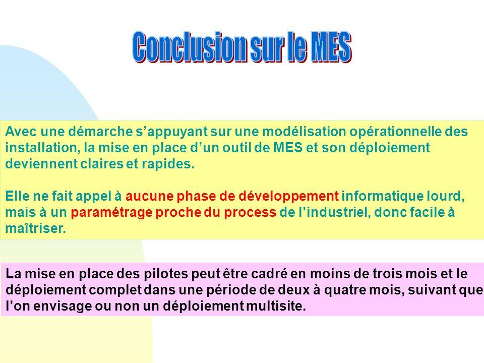 27/03/2017 Conclusion sur le MES.