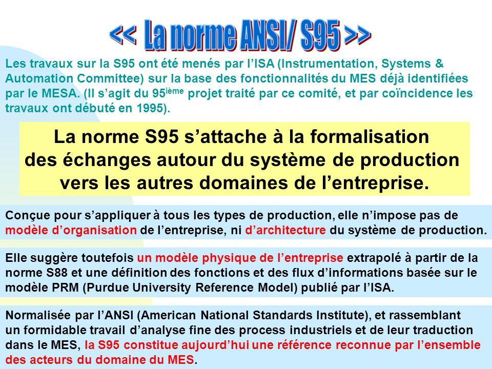 << La norme ANSI/ S95 >>