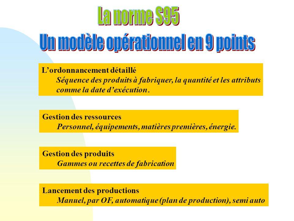 Un modèle opérationnel en 9 points