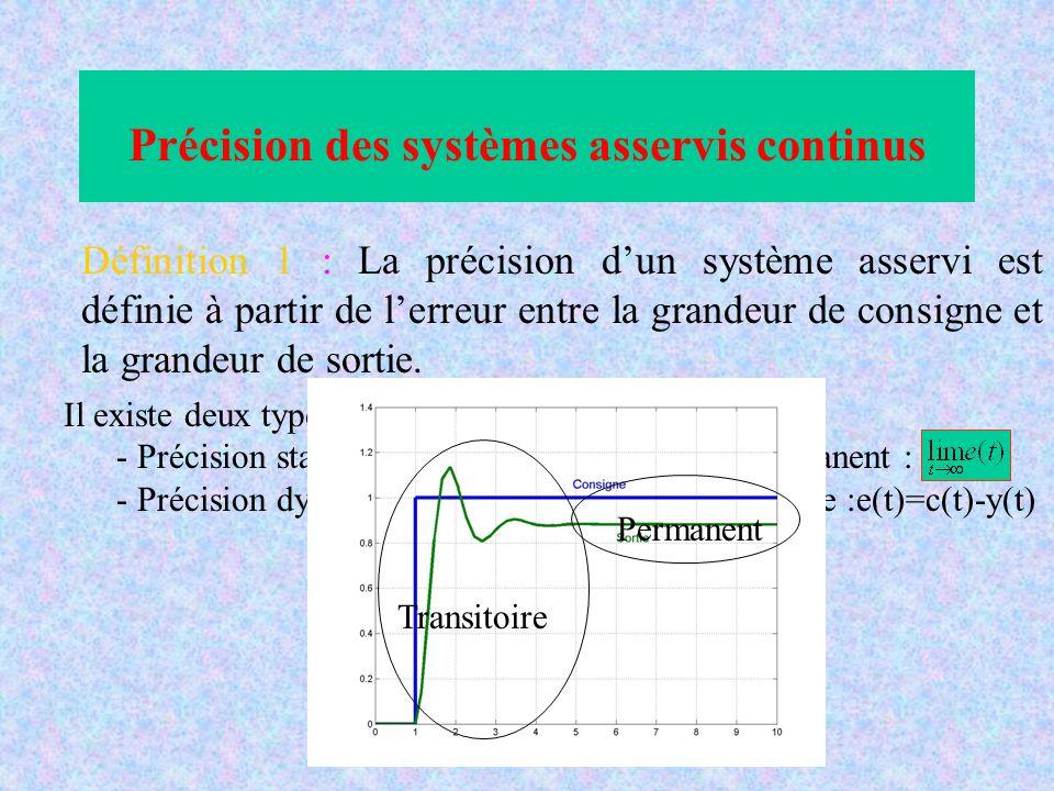 Précision des systèmes asservis continus