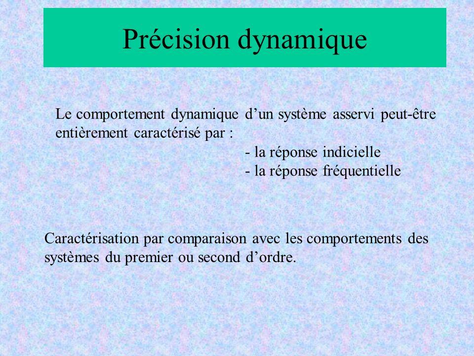 Précision dynamique Le comportement dynamique d'un système asservi peut-être. entièrement caractérisé par :