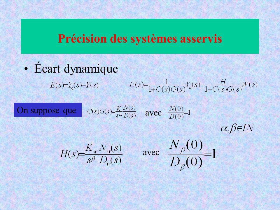 Précision des systèmes asservis