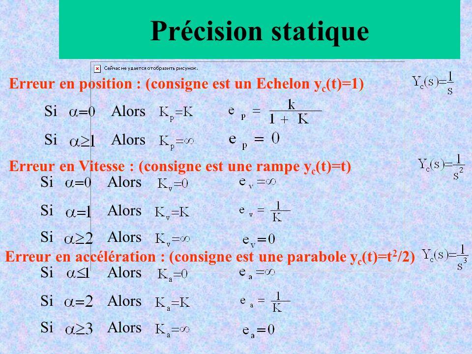 Précision statiqueErreur en position : (consigne est un Echelon yc(t)=1) Si. Alors. Si. Alors. Erreur en Vitesse : (consigne est une rampe yc(t)=t)