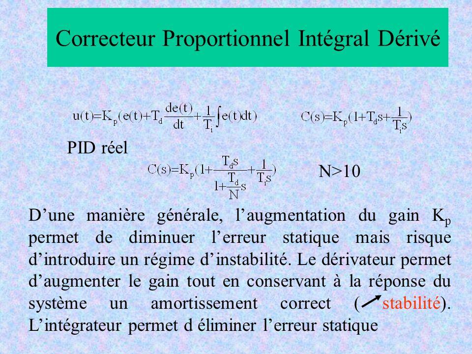 Correcteur Proportionnel Intégral Dérivé