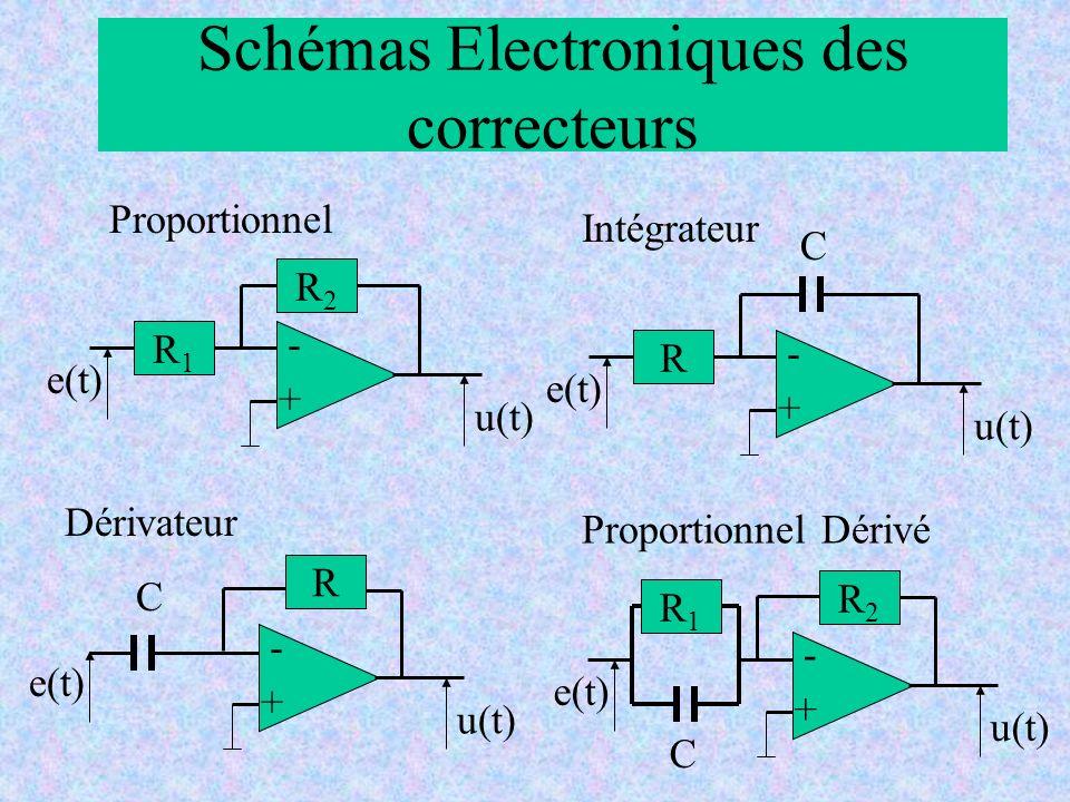 Schémas Electroniques des correcteurs