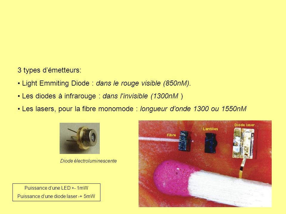 Light Emmiting Diode : dans le rouge visible (850nM).