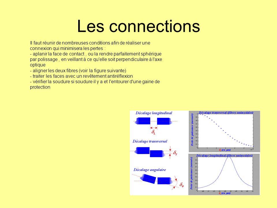 Les connections