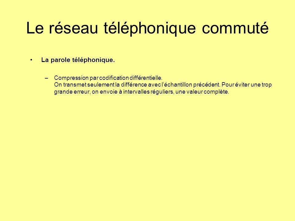 Le réseau téléphonique commuté