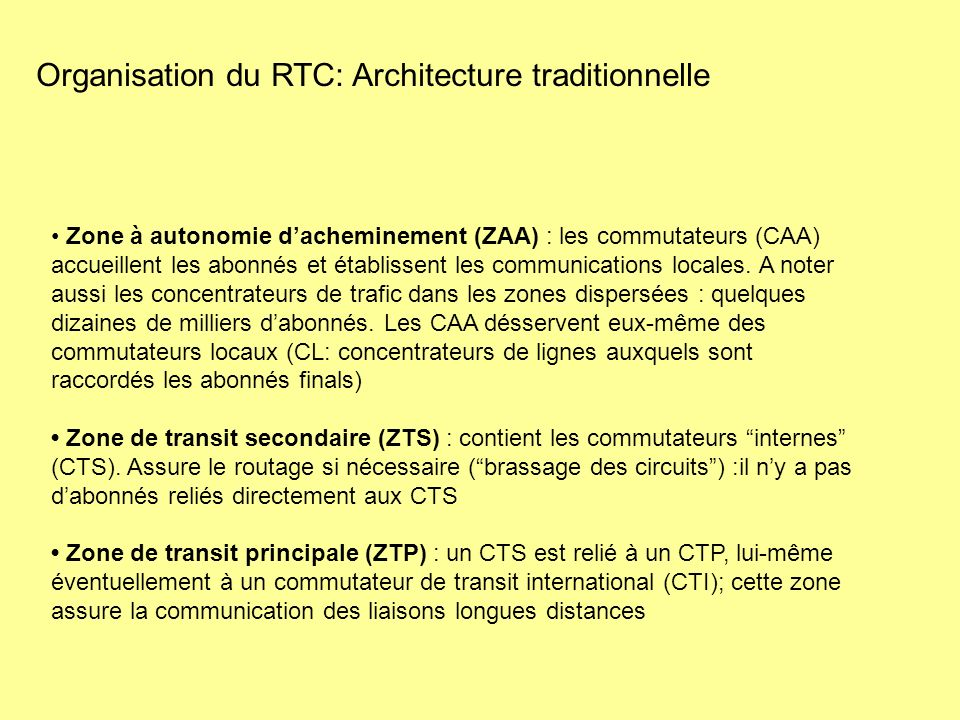Organisation du RTC: Architecture traditionnelle