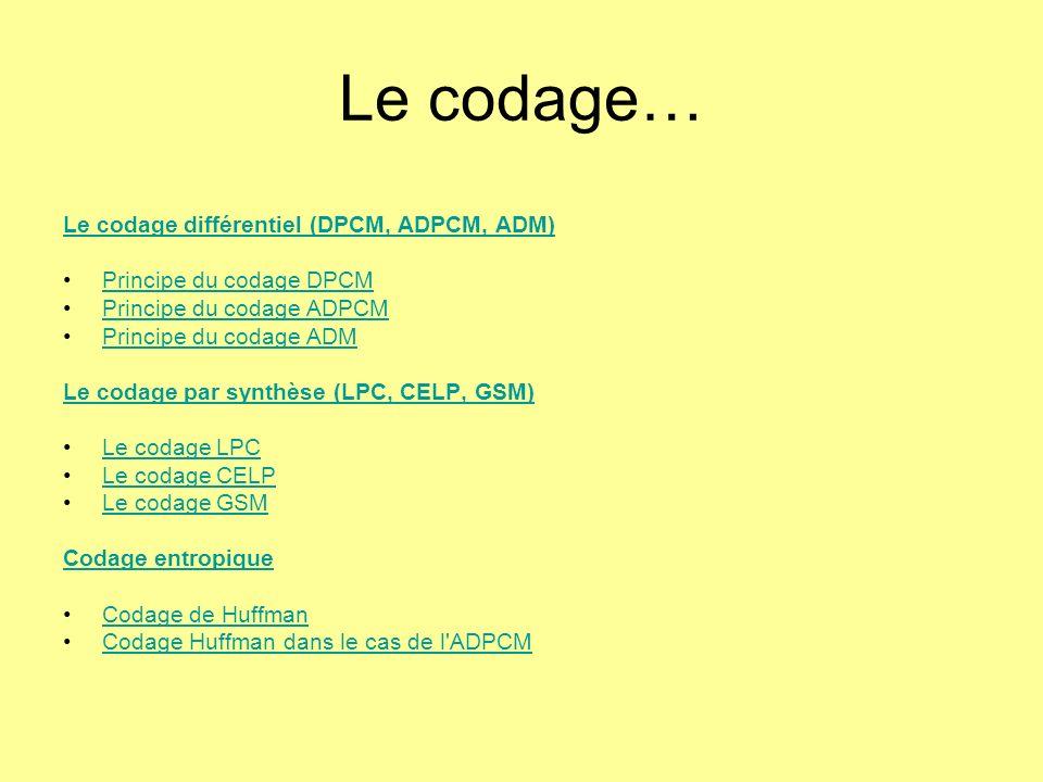 Le codage… Le codage différentiel (DPCM, ADPCM, ADM)