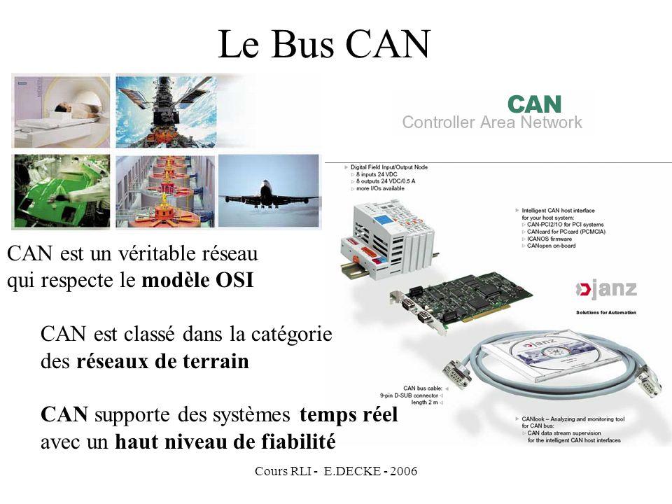 Le Bus CAN CAN est un véritable réseau qui respecte le modèle OSI