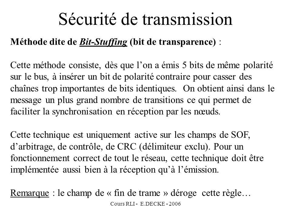 Sécurité de transmission