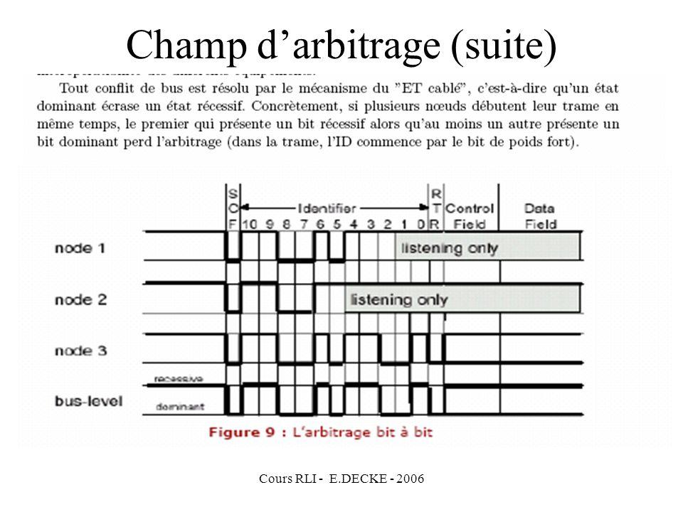 Champ d'arbitrage (suite)